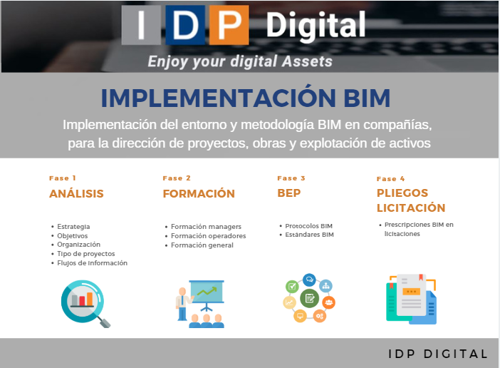 IMPLEMENTACION BIM_CAST